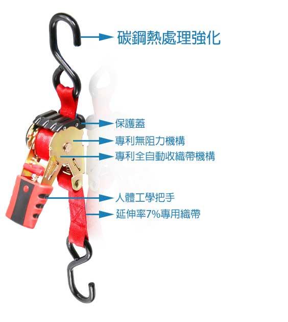 自動收線重機, 車頂架綑綁帶